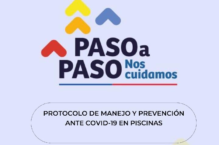 PROTOCOLO USO PISCINAS