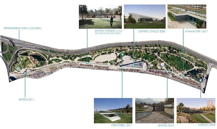 Infraestructura Parque Bicentenario