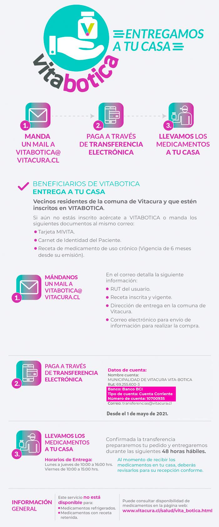 Vitabotica En Tu Casa